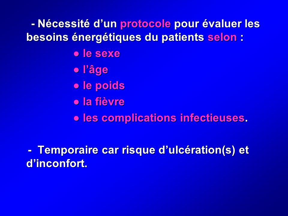 - Nécessité d'un protocole pour évaluer les besoins énergétiques du patients selon :