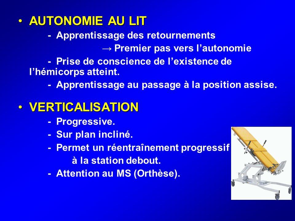 AUTONOMIE AU LIT VERTICALISATION - Apprentissage des retournements