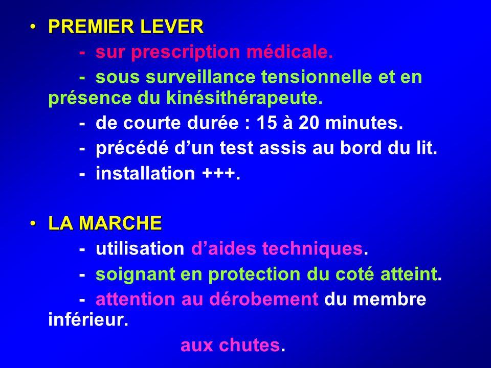 PREMIER LEVER - sur prescription médicale. - sous surveillance tensionnelle et en présence du kinésithérapeute.