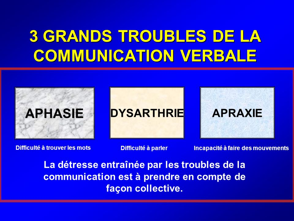 3 GRANDS TROUBLES DE LA COMMUNICATION VERBALE