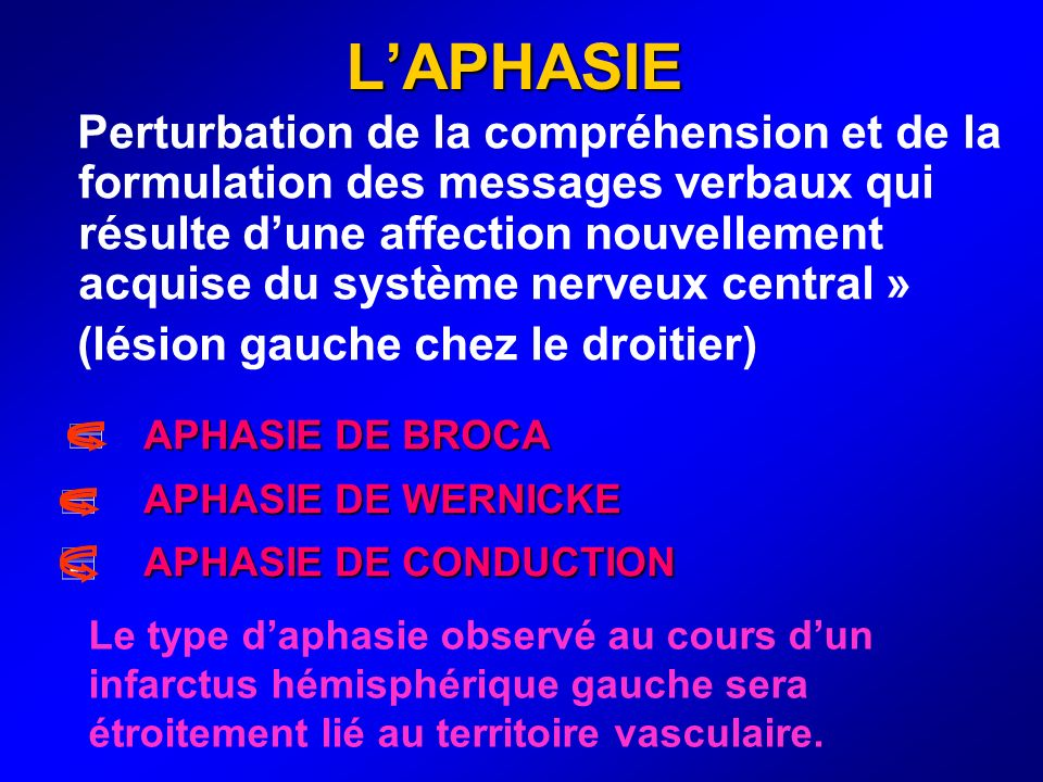 L'APHASIE
