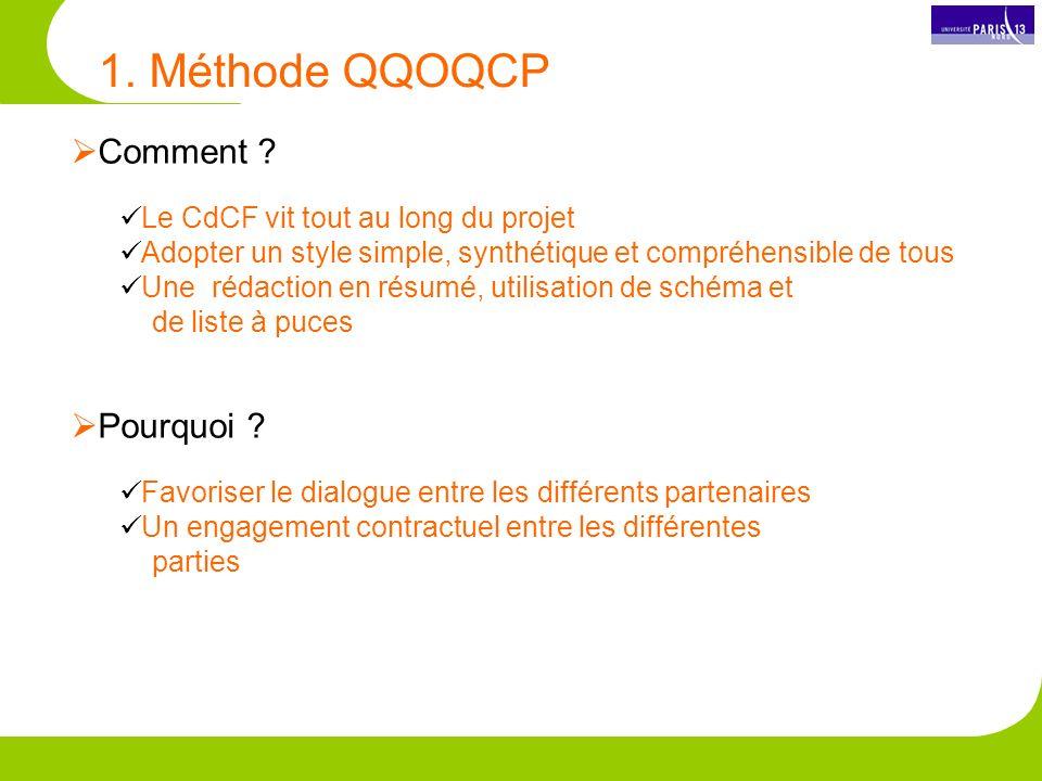1. Méthode QQOQCP Comment Pourquoi