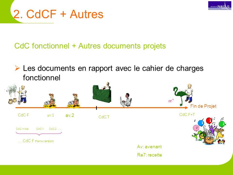 2. CdCF + Autres CdC fonctionnel + Autres documents projets