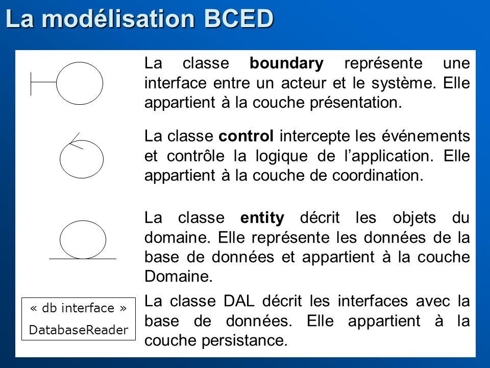 La modélisation BCED La classe boundary représente une interface entre un acteur et le système. Elle appartient à la couche présentation.