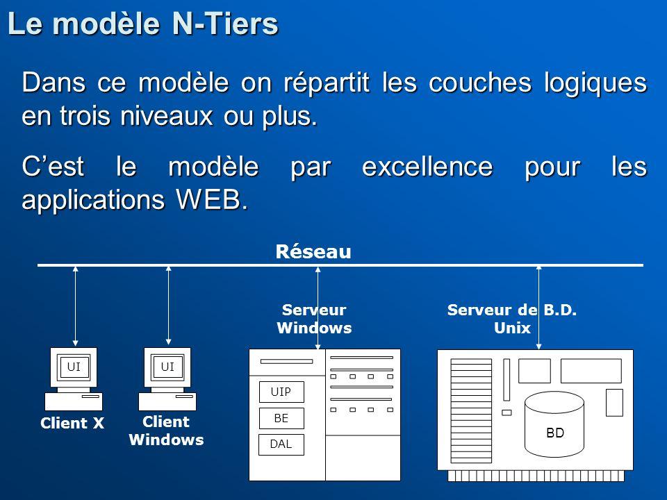 Le modèle N-Tiers Dans ce modèle on répartit les couches logiques en trois niveaux ou plus.