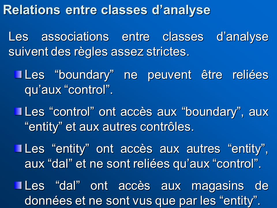Relations entre classes d'analyse