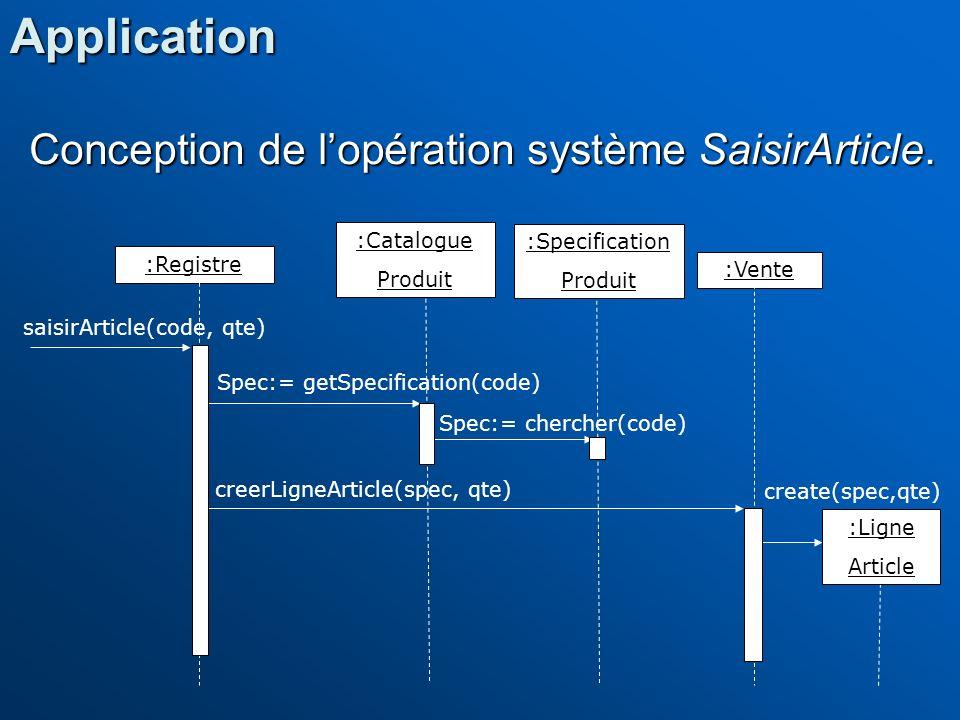 Application Conception de l'opération système SaisirArticle.