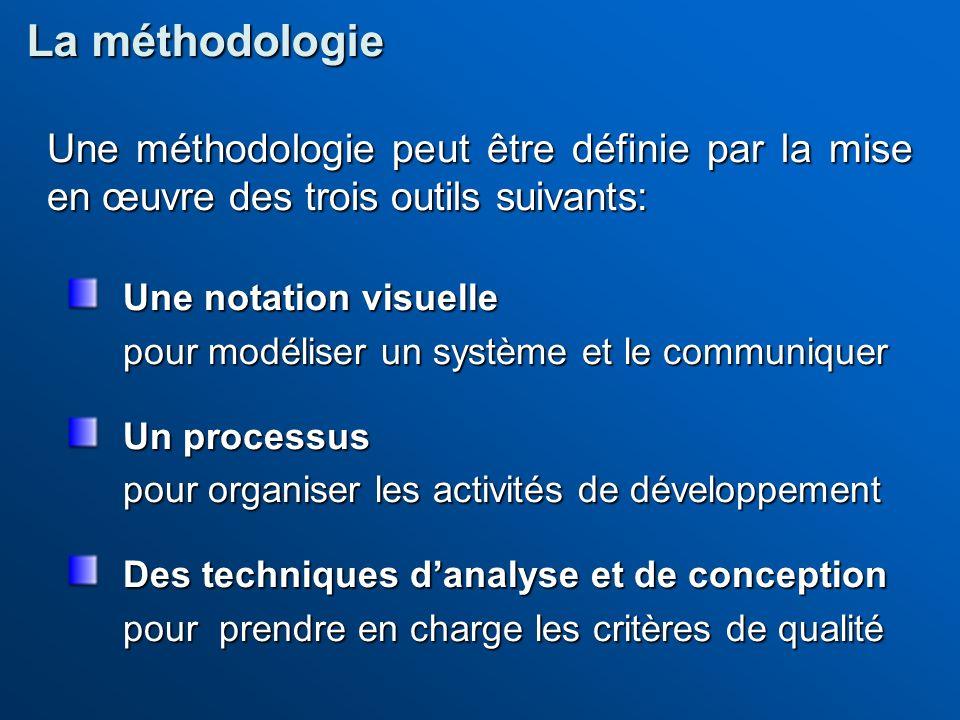 La méthodologie Une méthodologie peut être définie par la mise en œuvre des trois outils suivants: Une notation visuelle.