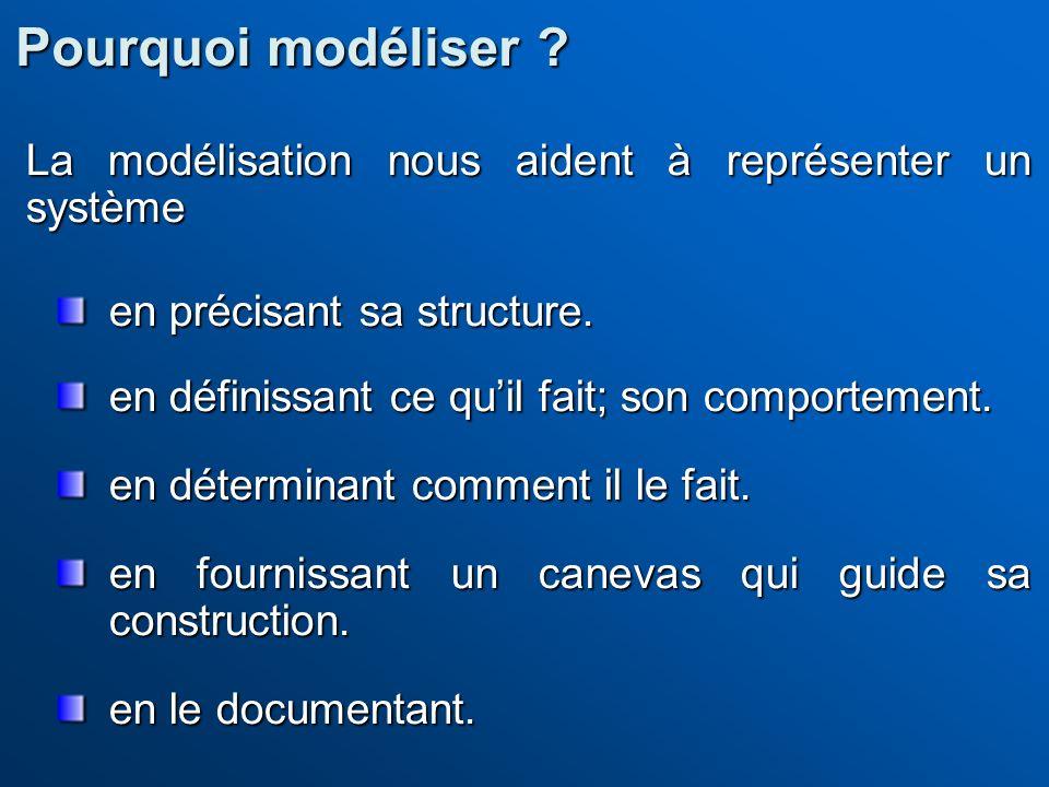 Pourquoi modéliser La modélisation nous aident à représenter un système. en précisant sa structure.