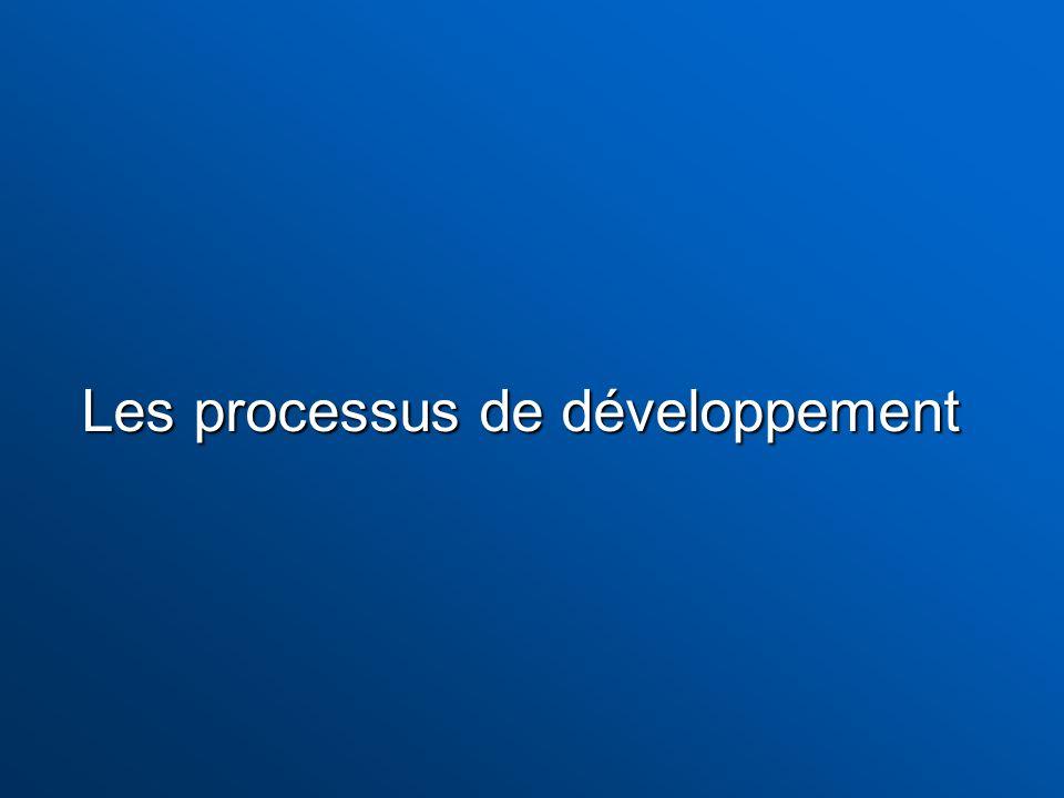 Les processus de développement