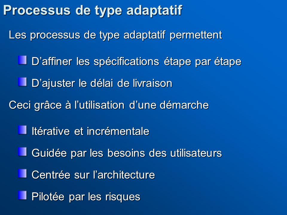 Processus de type adaptatif