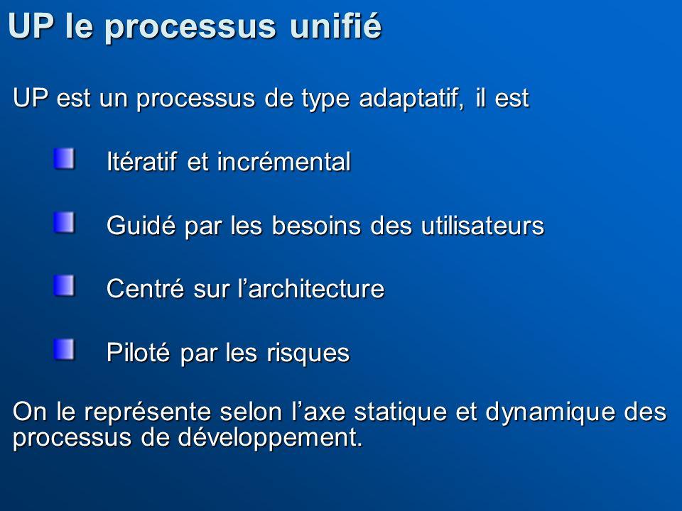 UP le processus unifié UP est un processus de type adaptatif, il est