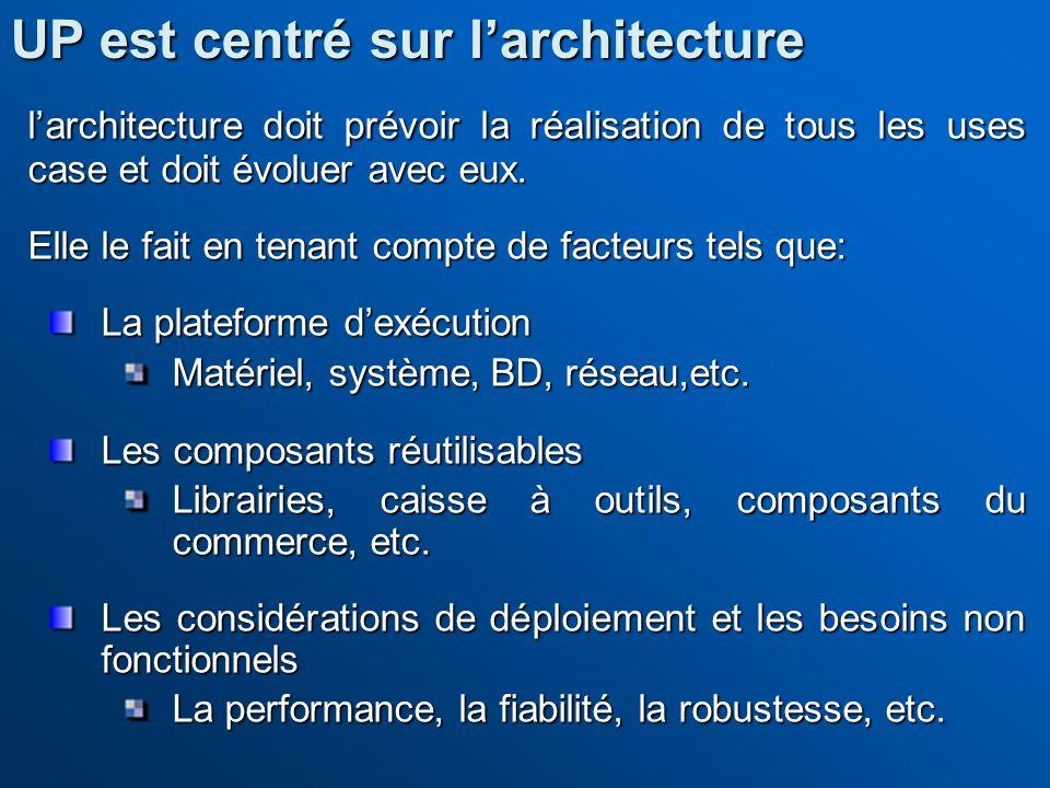 UP est centré sur l'architecture