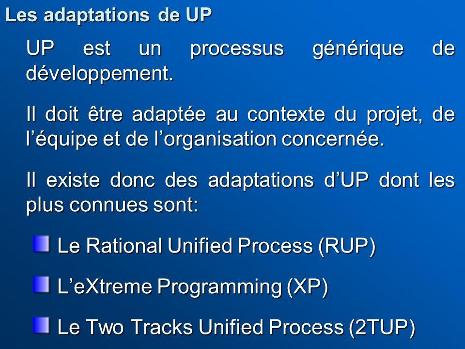 Il existe donc des adaptations d'UP dont les plus connues sont: