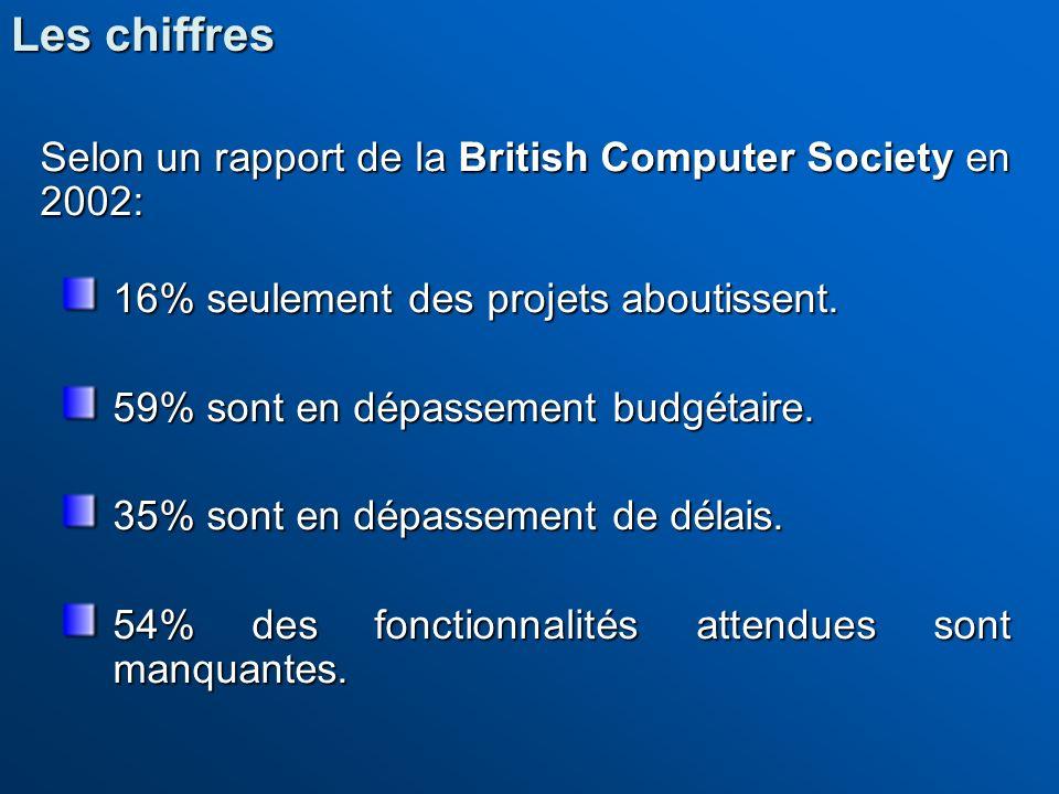 Les chiffres Selon un rapport de la British Computer Society en 2002: