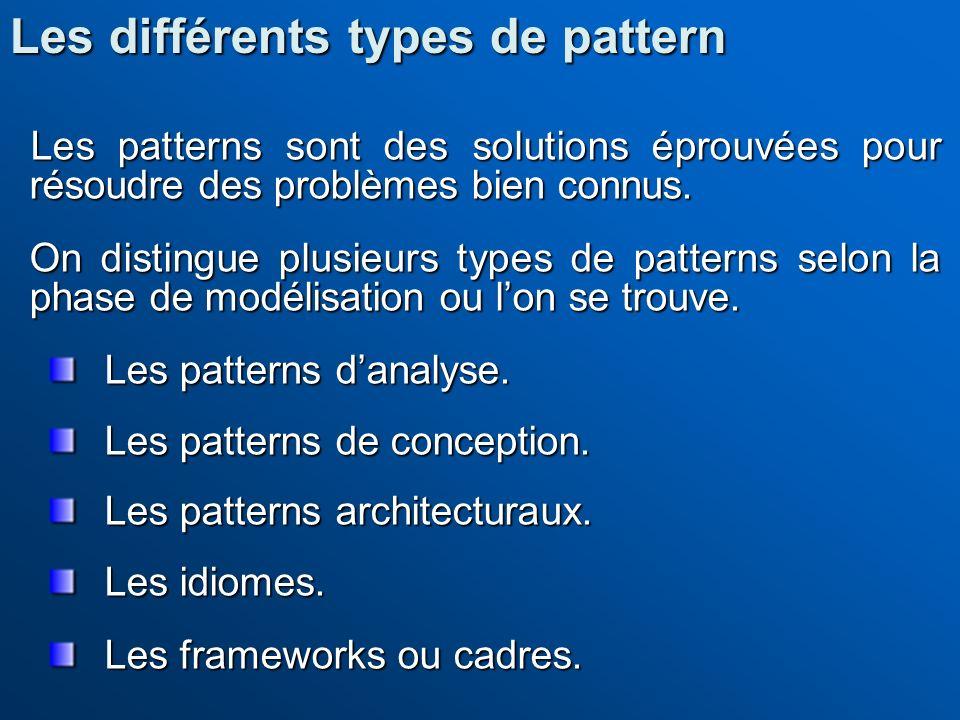Les différents types de pattern