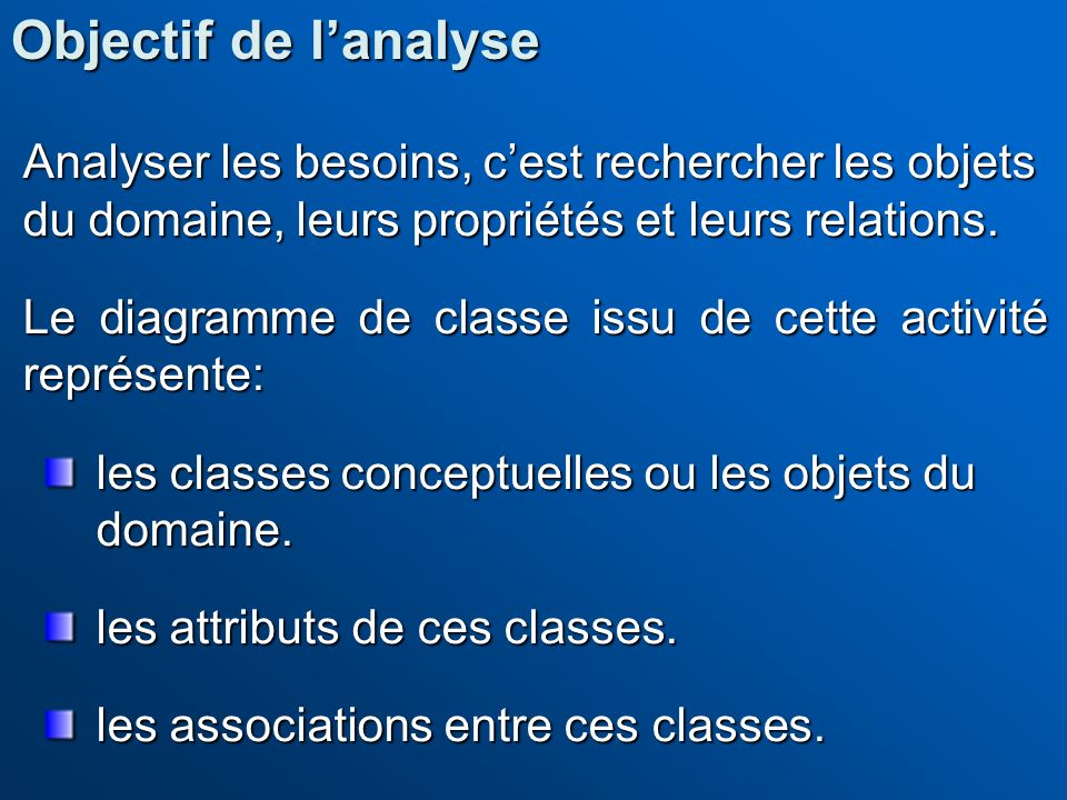 Objectif de l'analyse Analyser les besoins, c'est rechercher les objets du domaine, leurs propriétés et leurs relations.