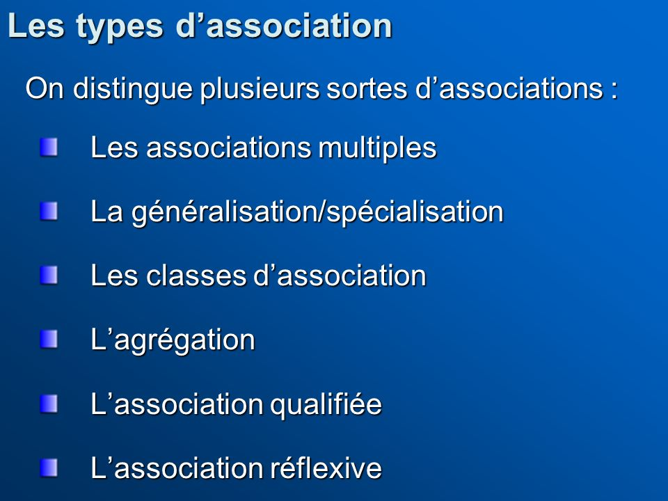 Les types d'association