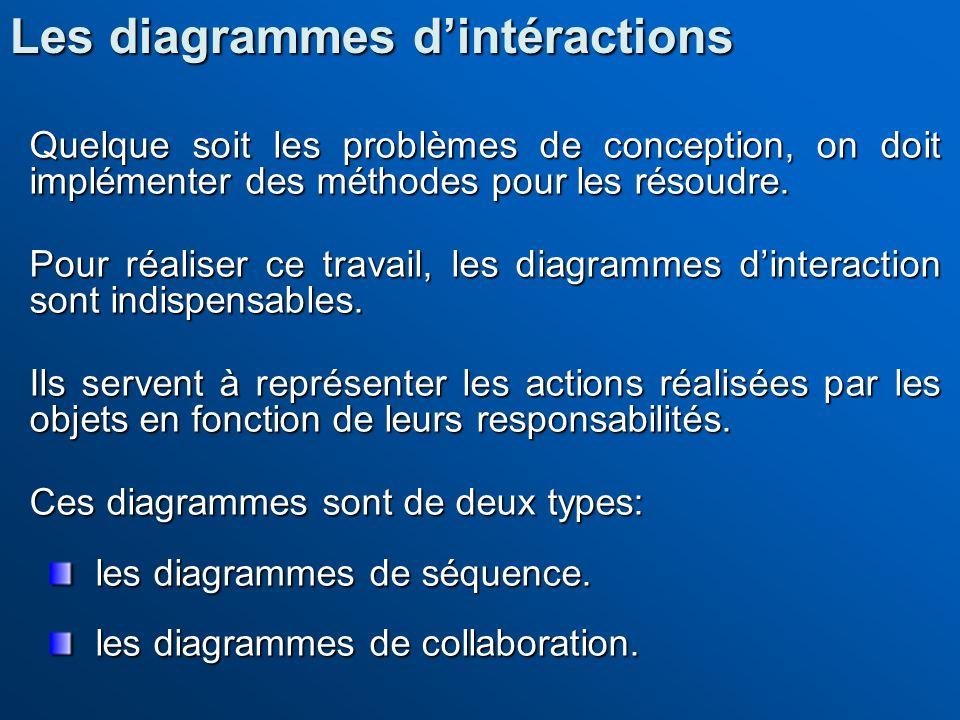 Les diagrammes d'intéractions
