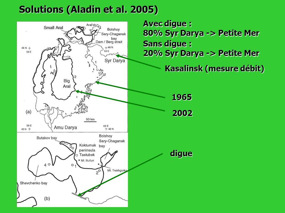 Solutions (Aladin et al. 2005)