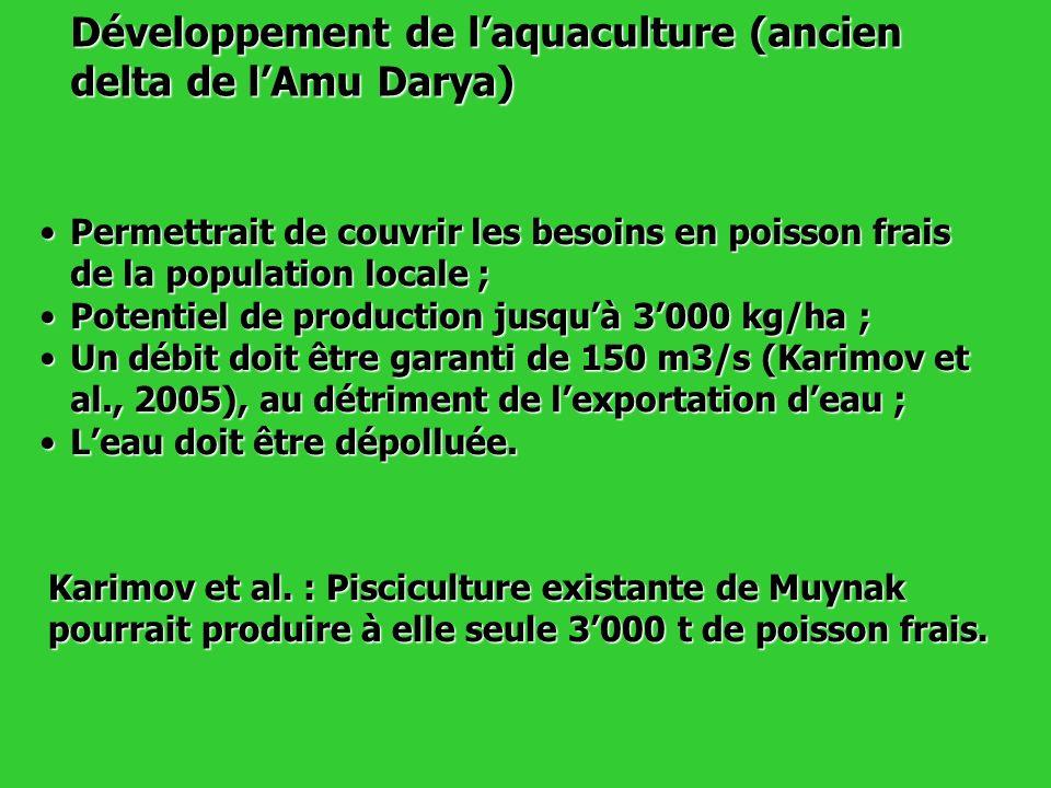 Développement de l'aquaculture (ancien delta de l'Amu Darya)