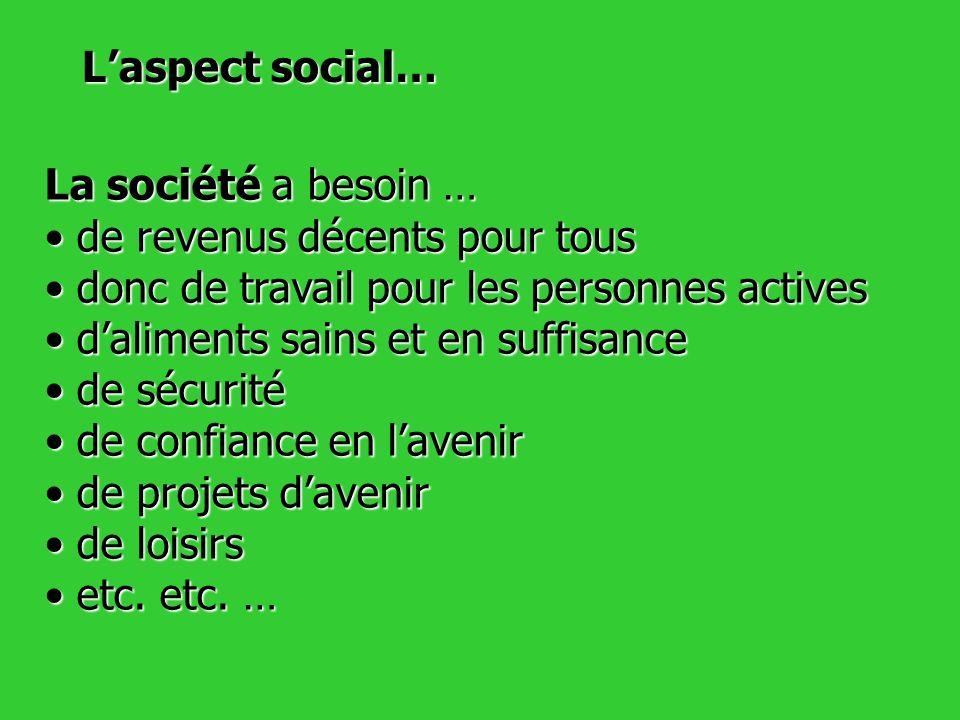 L'aspect social… La société a besoin … de revenus décents pour tous. donc de travail pour les personnes actives.