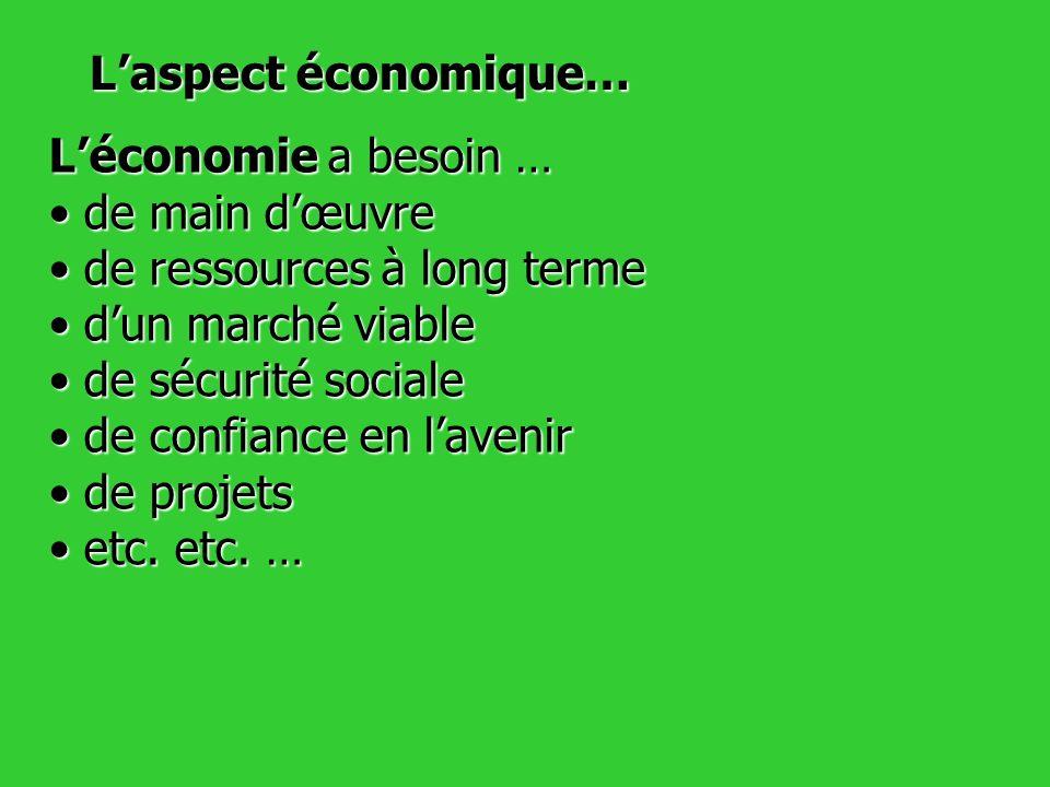 L'aspect économique… L'économie a besoin … de main d'œuvre. de ressources à long terme. d'un marché viable.