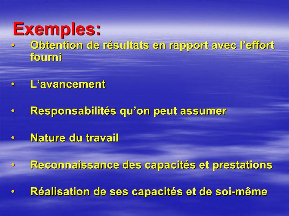 Exemples: Obtention de résultats en rapport avec l'effort fourni