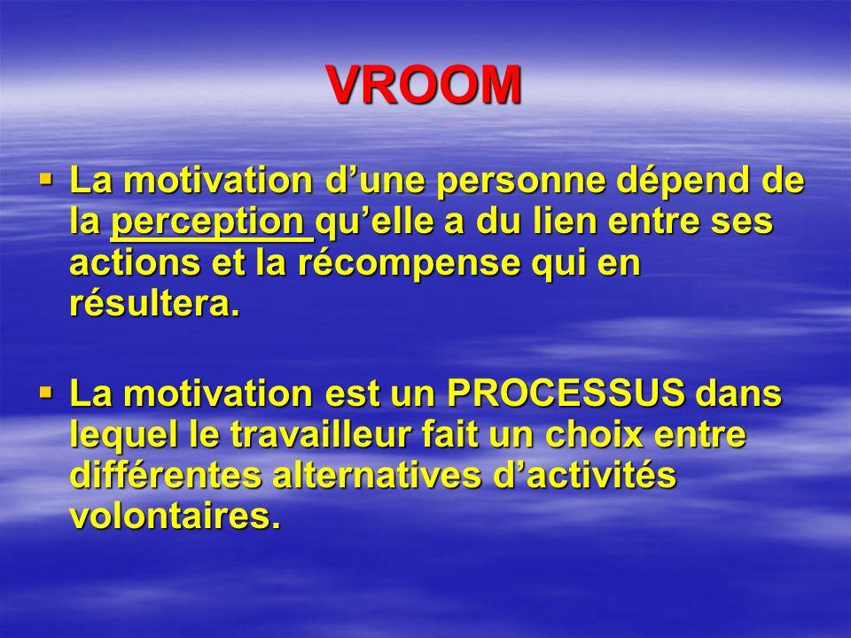 VROOM La motivation d'une personne dépend de la perception qu'elle a du lien entre ses actions et la récompense qui en résultera.