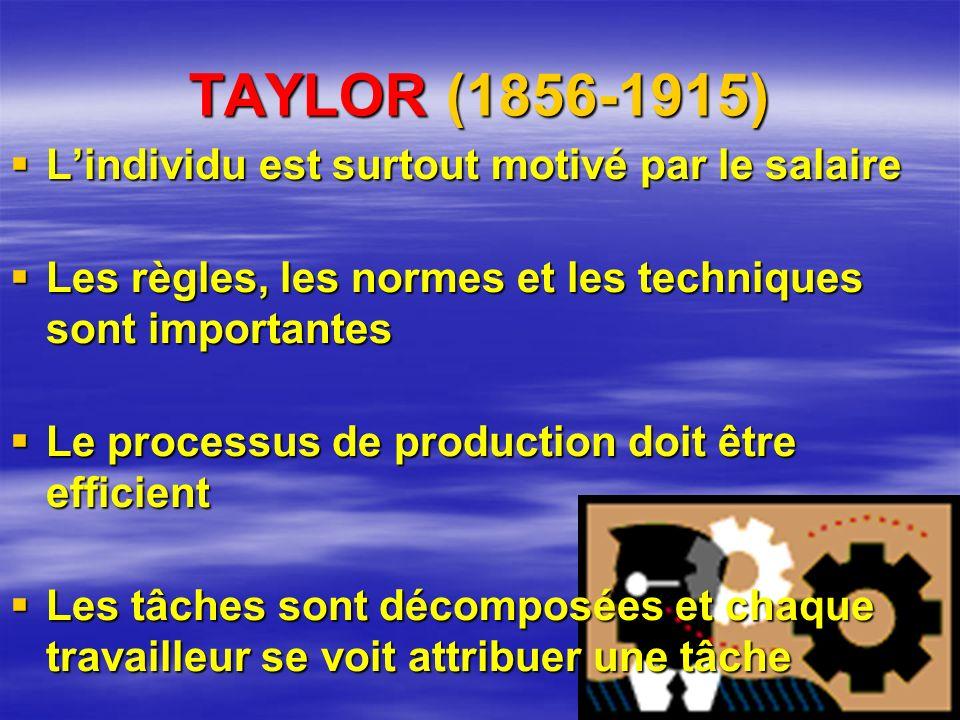 TAYLOR (1856-1915) L'individu est surtout motivé par le salaire