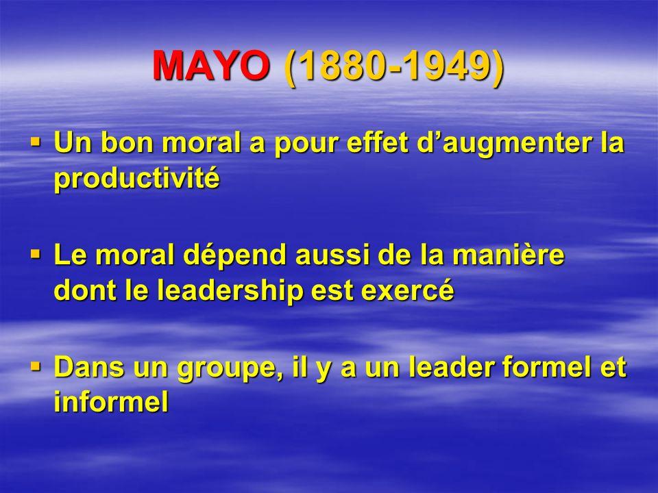 MAYO (1880-1949) Un bon moral a pour effet d'augmenter la productivité