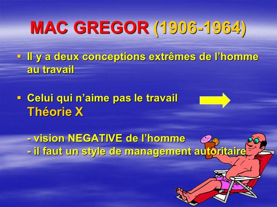 MAC GREGOR (1906-1964) Il y a deux conceptions extrêmes de l'homme au travail.