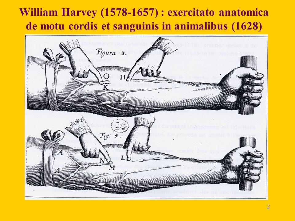 William Harvey (1578-1657) : exercitato anatomica de motu cordis et sanguinis in animalibus (1628)