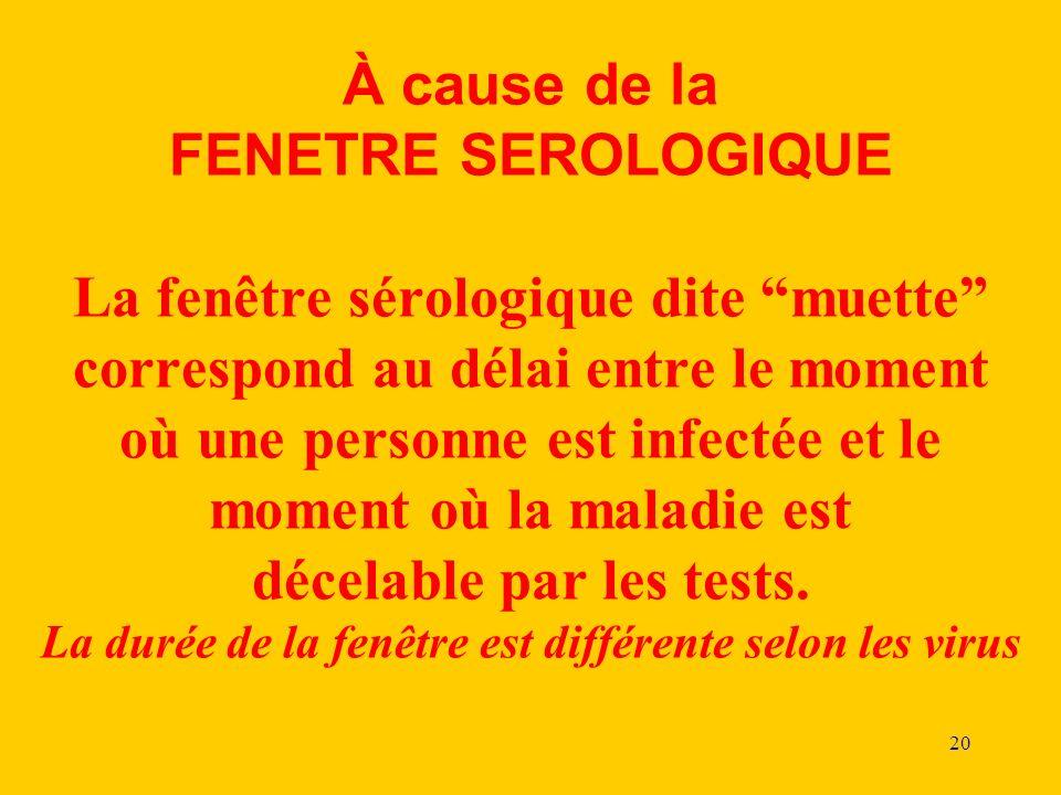 À cause de la FENETRE SEROLOGIQUE La fenêtre sérologique dite muette correspond au délai entre le moment où une personne est infectée et le moment où la maladie est décelable par les tests.