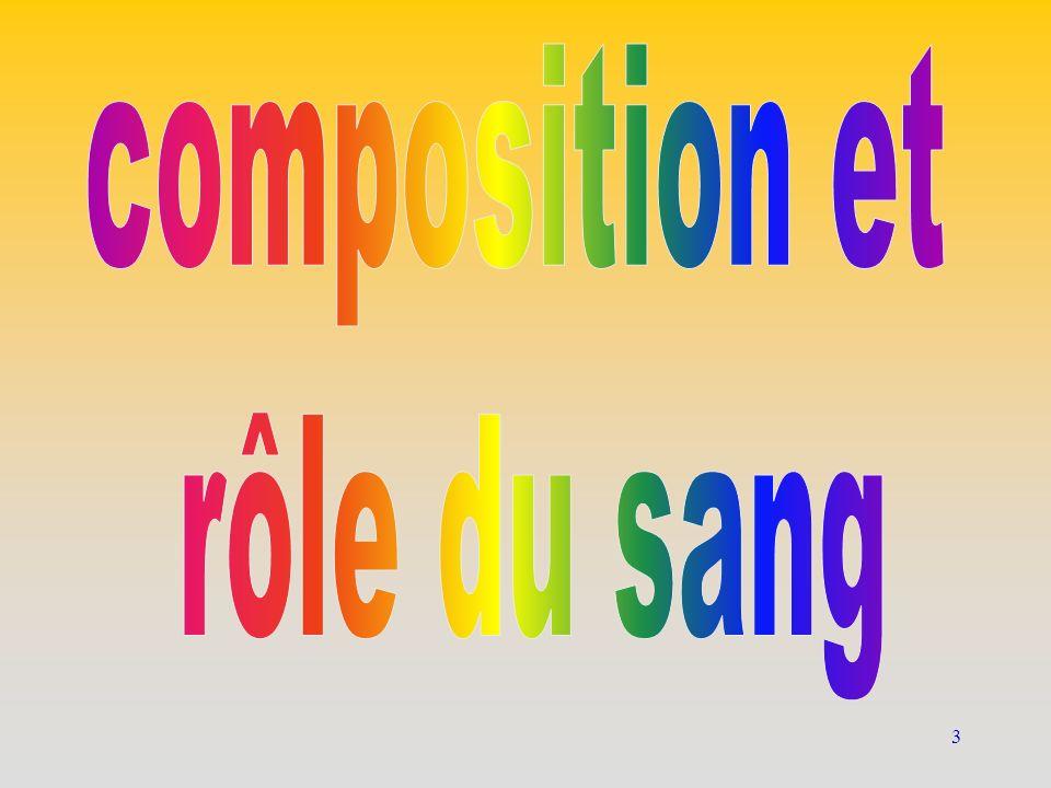 composition et rôle du sang