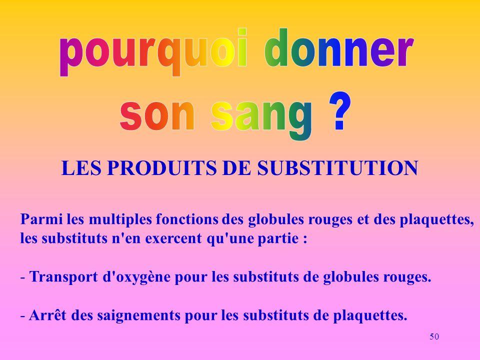 LES PRODUITS DE SUBSTITUTION