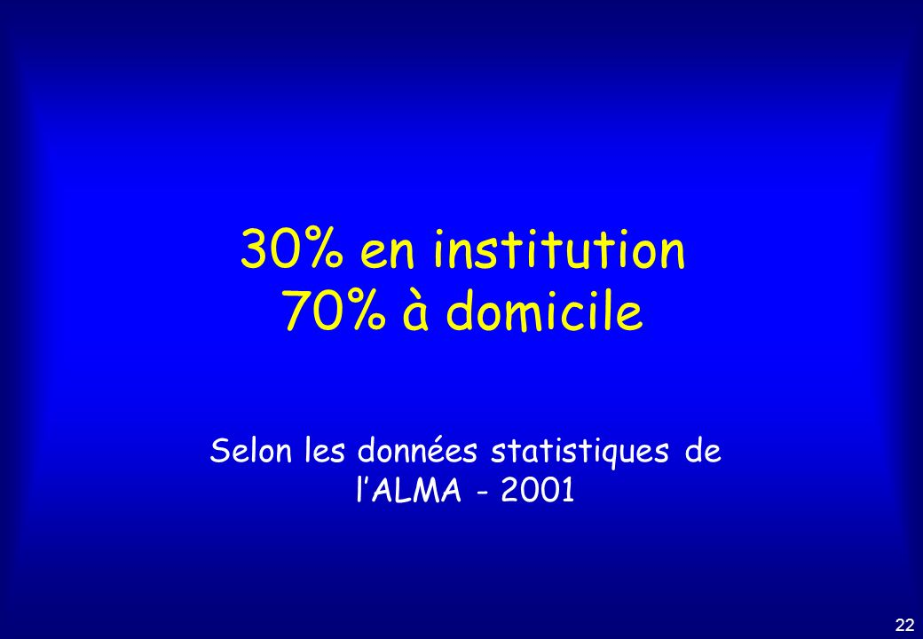 30% en institution 70% à domicile