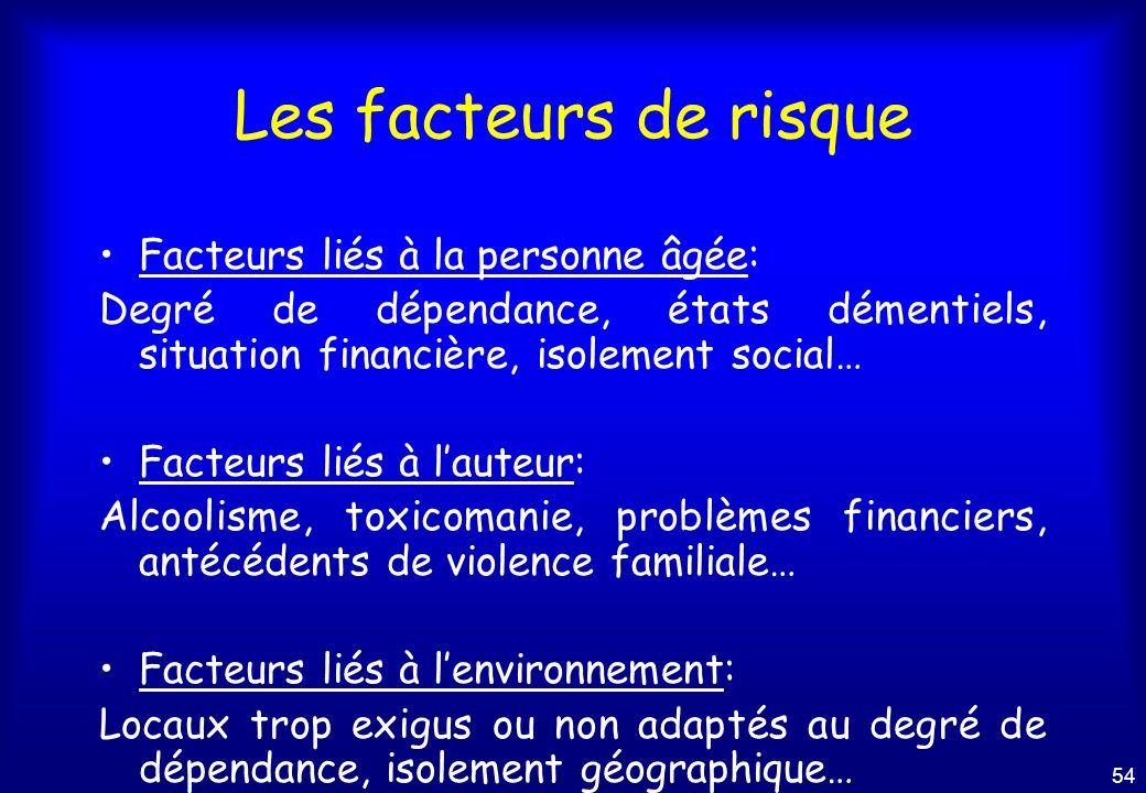 Les facteurs de risque Facteurs liés à la personne âgée: