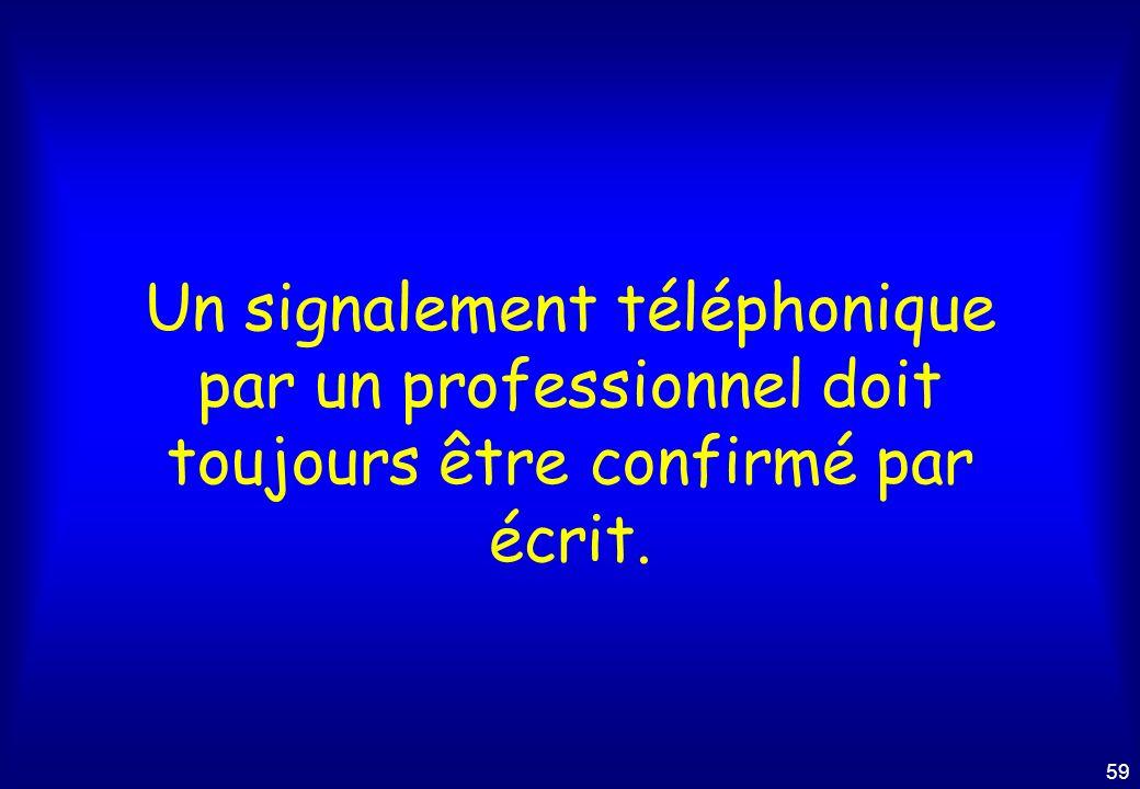 Un signalement téléphonique par un professionnel doit toujours être confirmé par écrit.