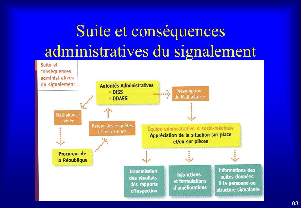 Suite et conséquences administratives du signalement