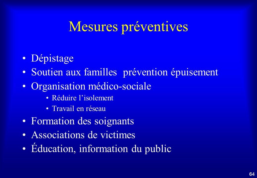 Mesures préventives Dépistage