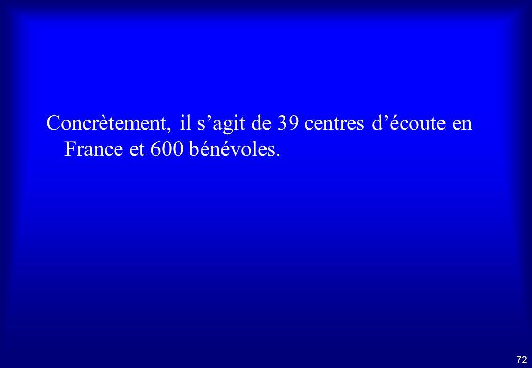 Concrètement, il s'agit de 39 centres d'écoute en France et 600 bénévoles.