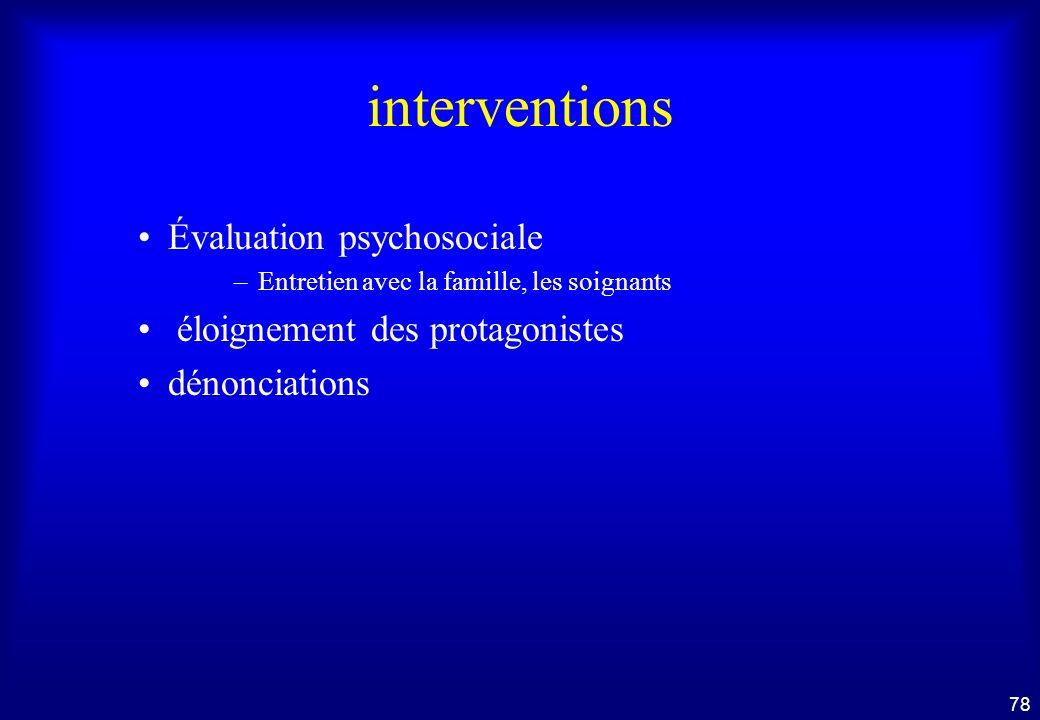 interventions Évaluation psychosociale éloignement des protagonistes