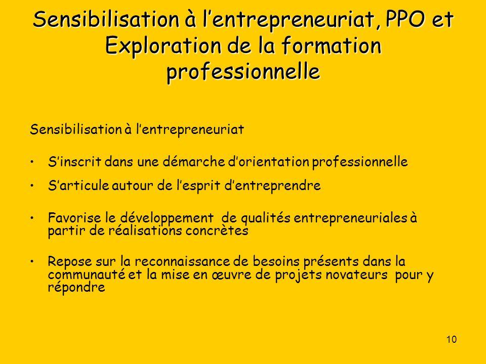 DOCUMENT 3 Sensibilisation à l'entrepreneuriat, PPO et Exploration de la formation professionnelle.