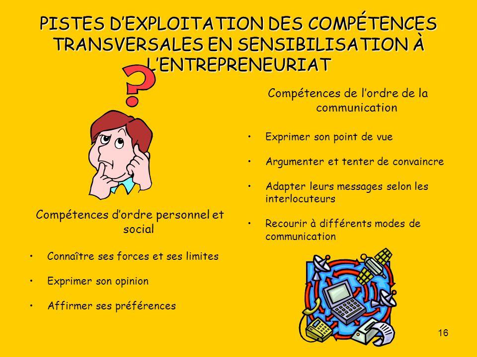 DOCUMENT 3 PISTES D'EXPLOITATION DES COMPÉTENCES TRANSVERSALES EN SENSIBILISATION À L'ENTREPRENEURIAT.