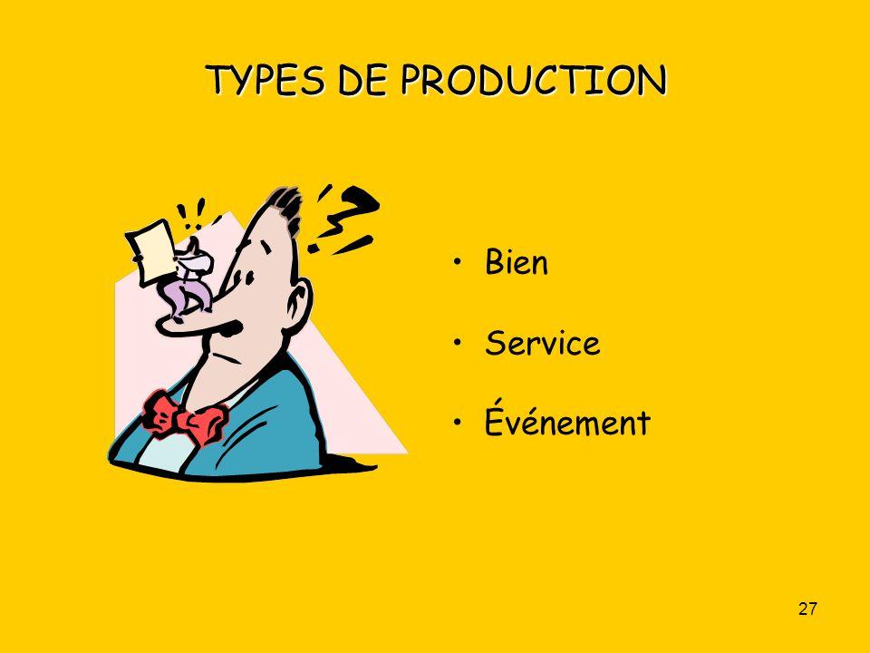 TYPES DE PRODUCTION Bien Service Événement
