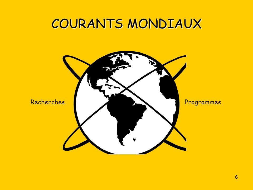 DOCUMENT 3 COURANTS MONDIAUX Recherches Programmes
