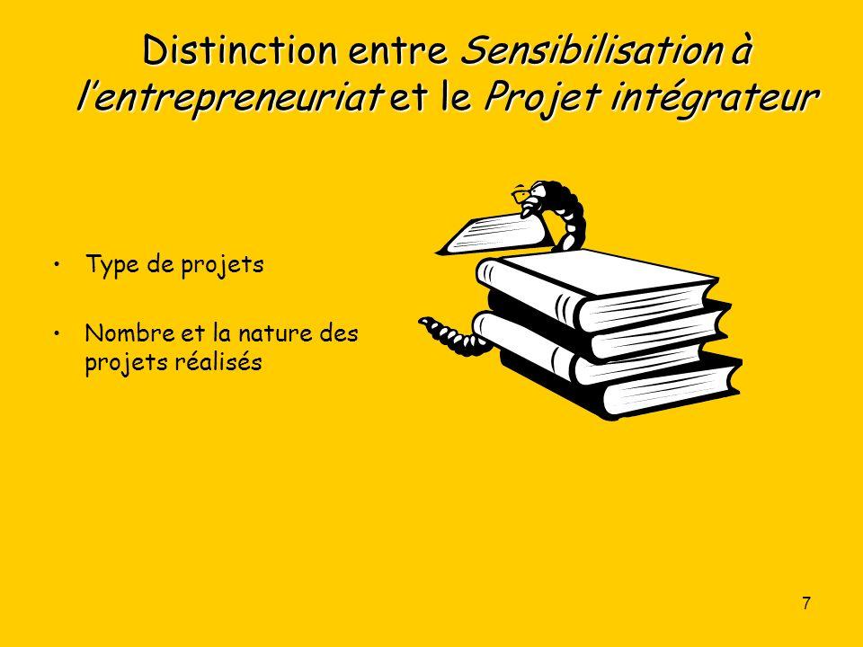 DOCUMENT 3 Distinction entre Sensibilisation à l'entrepreneuriat et le Projet intégrateur. Type de projets.