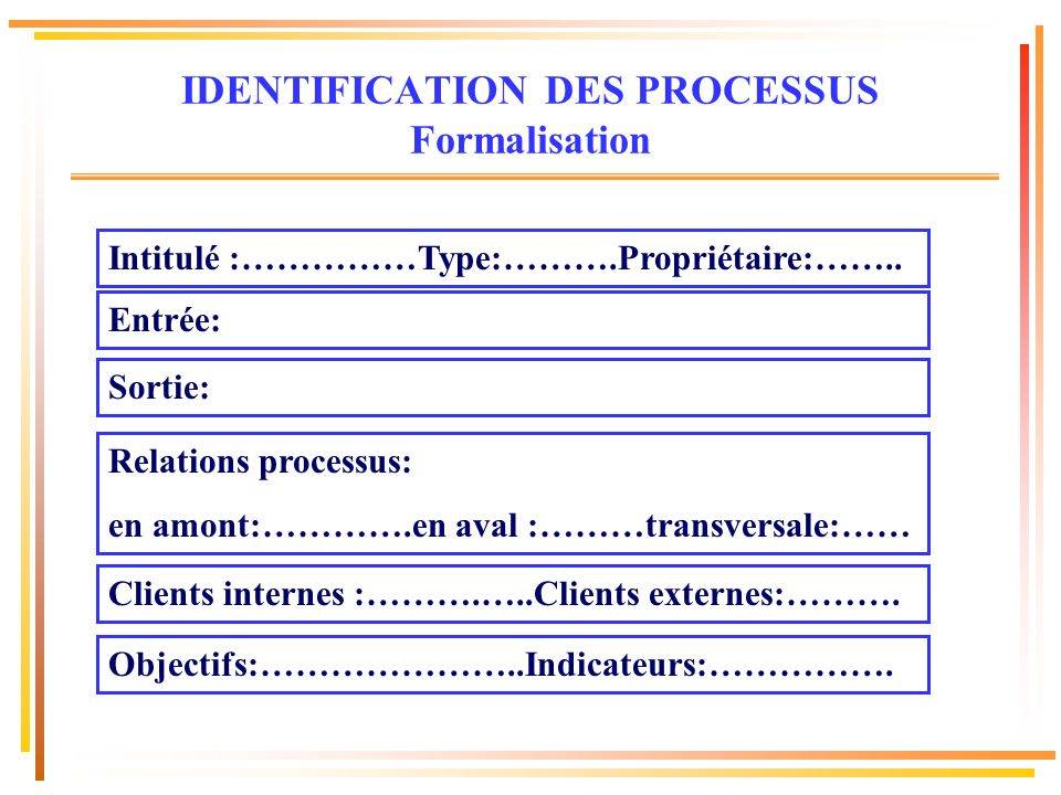 IDENTIFICATION DES PROCESSUS Formalisation