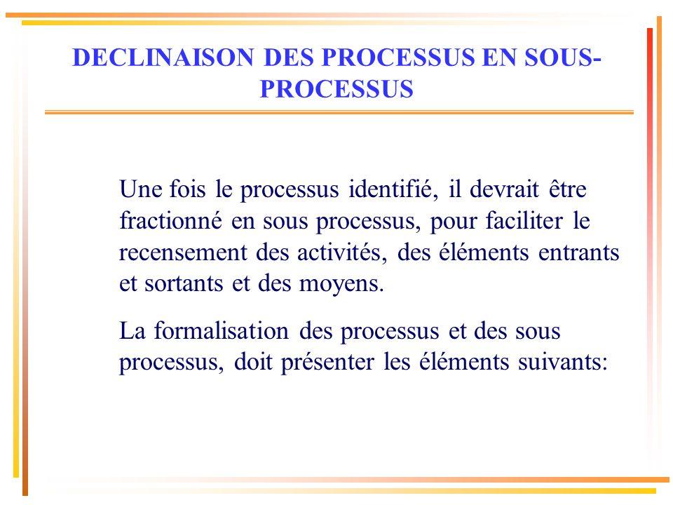 DECLINAISON DES PROCESSUS EN SOUS-PROCESSUS